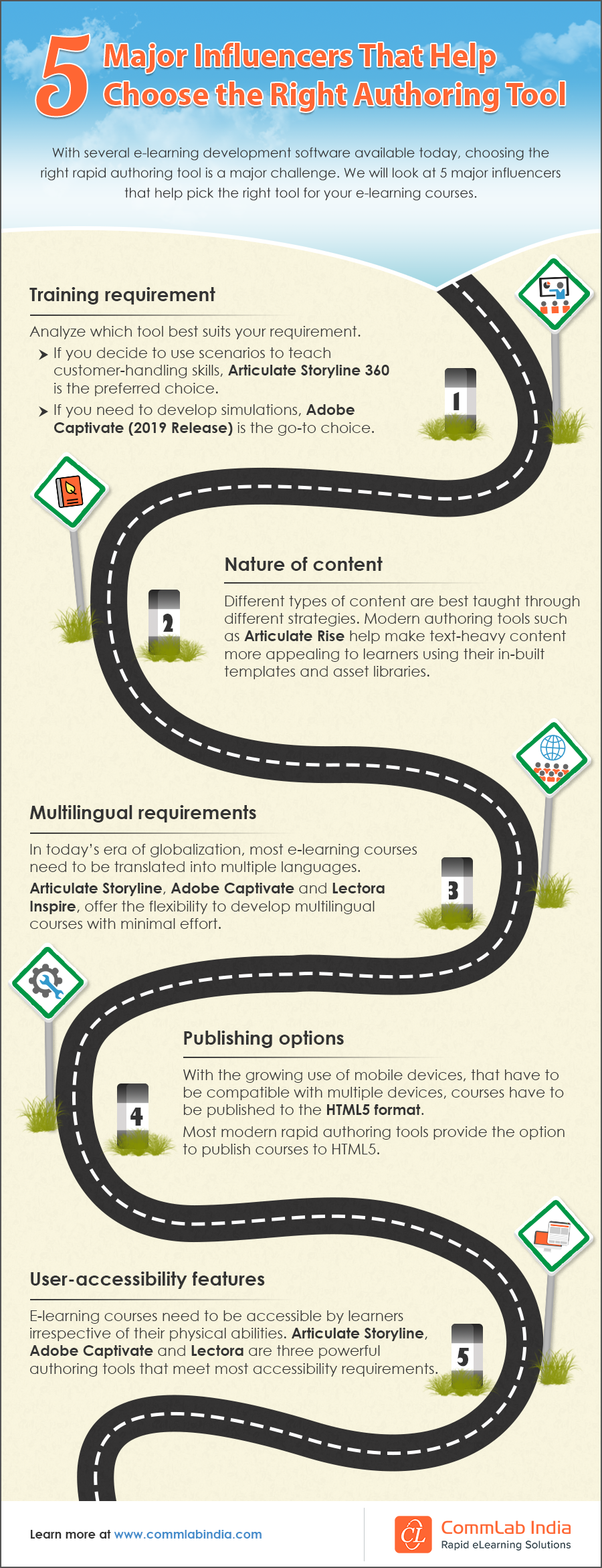 5 Major Influencers That Help Choose the Right Authoring Tool [Infographic]