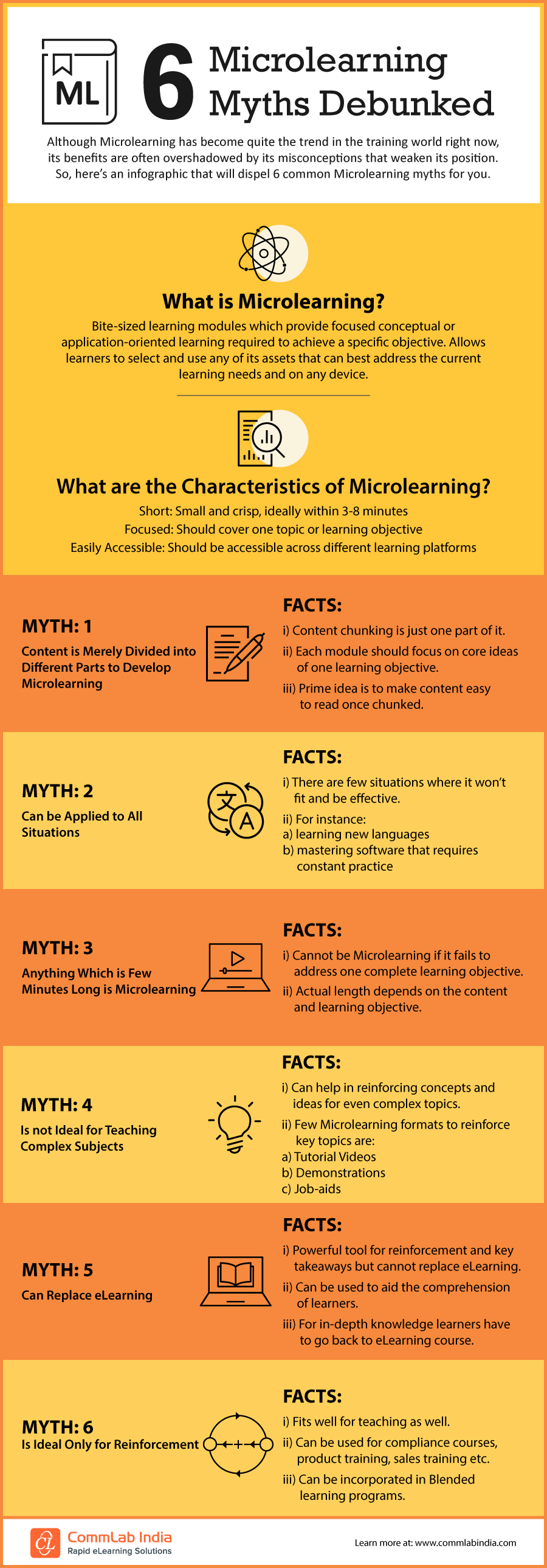 6 Microlearning Myths Debunked [Infographic]