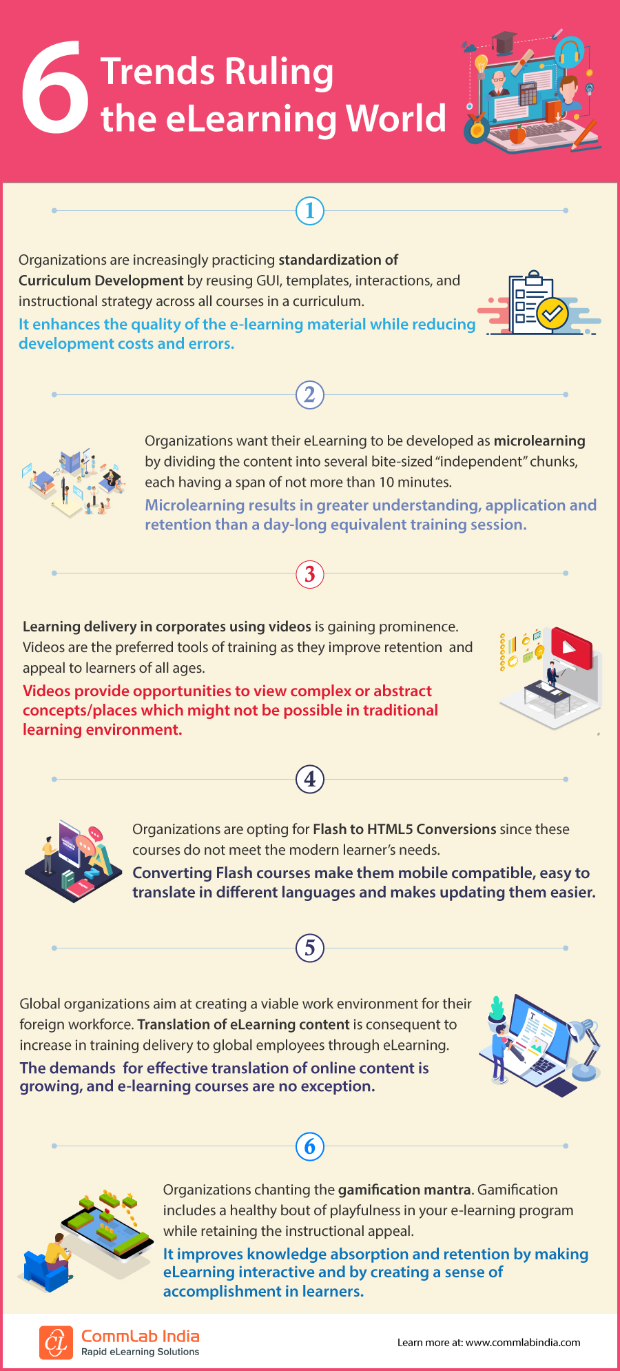 6 Trends Ruling the eLearning World [Infographic]