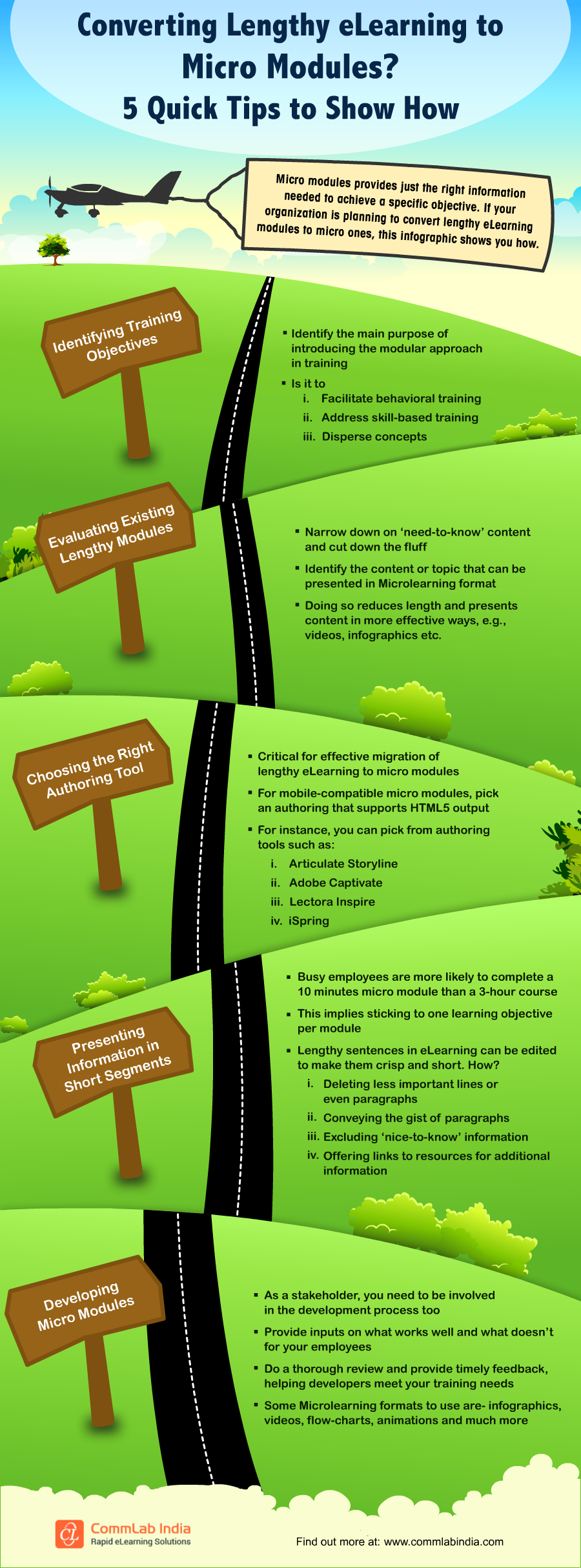 Converting Lengthy eLearning to Micro Modules? 5 Quick Tips to Show How [Infographic]