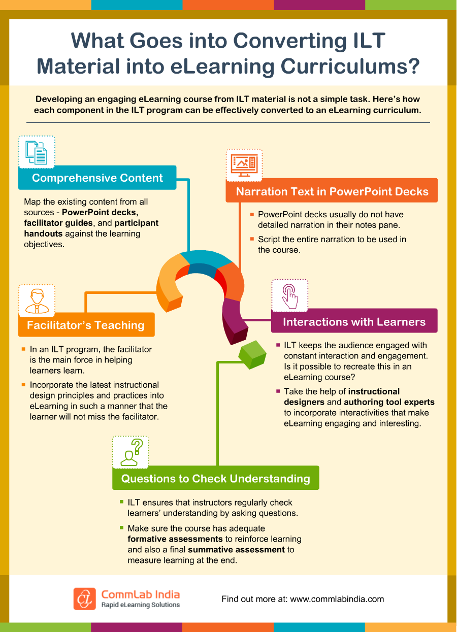 What Goes into Converting ILT Material into eLearning Curriculums? [Infographic]