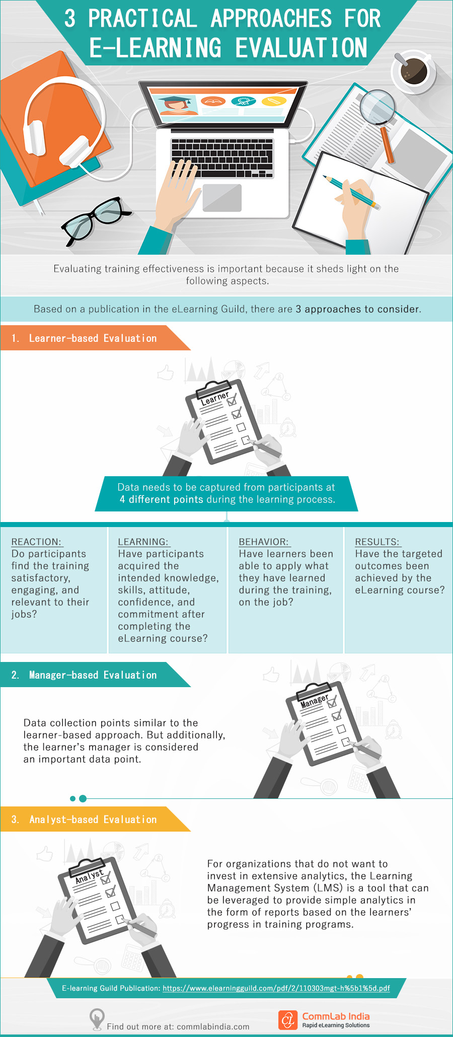 3 Practical Approaches for E-learning Evaluation [Infographic]