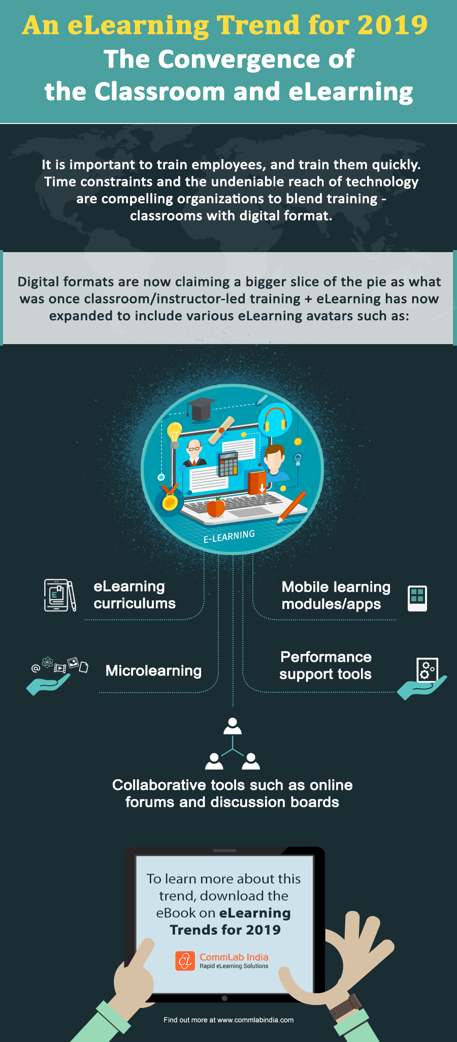 An eLearning Trend for 2019: The Convergence of the Classroom and eLearning [Infographic]