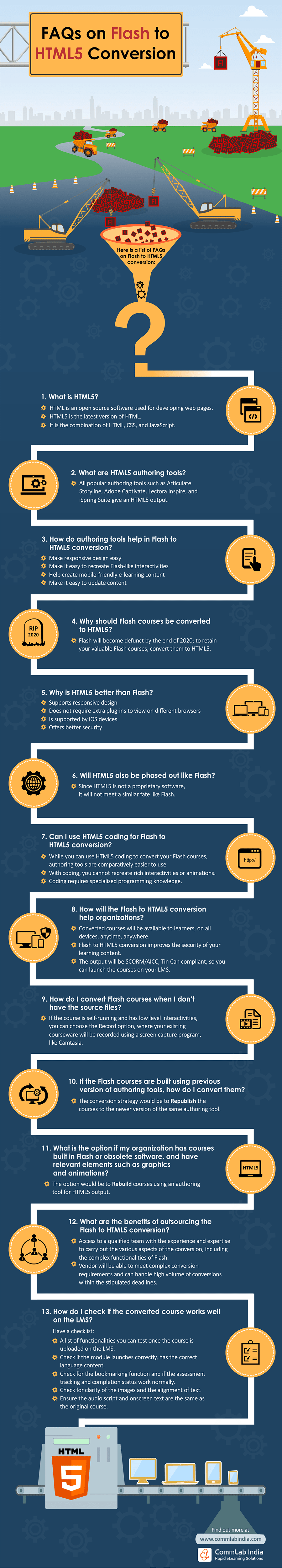 FAQs on Converting Flash to HTML5 [Infographic]