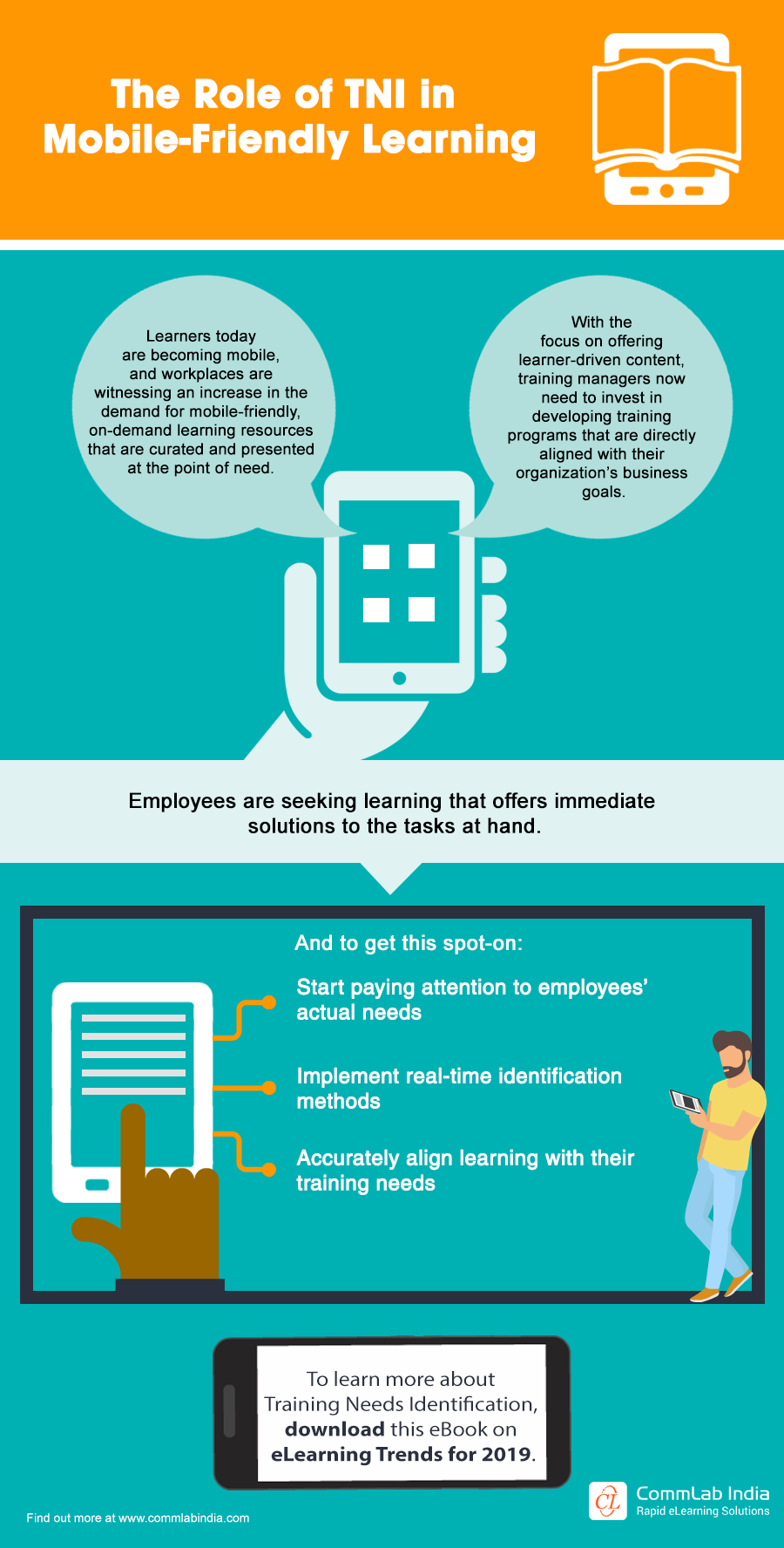 The Role of TNI in Mobile-Friendly Learning [Infographic]