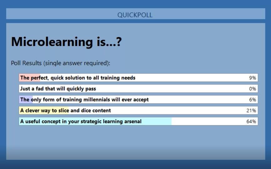 A sample Poll