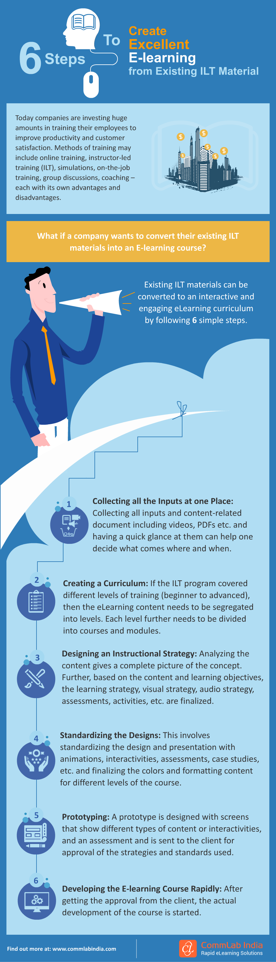 6 Simple Steps to Creating Excellent E-learning Courses from Existing ILT Materials [Infographic]