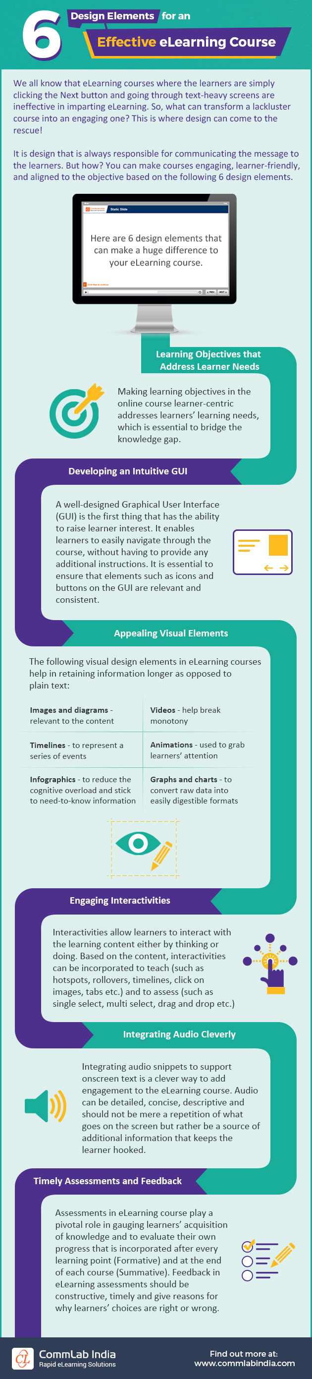 6 Design Elements for an Effective eLearning Course [Infographic]