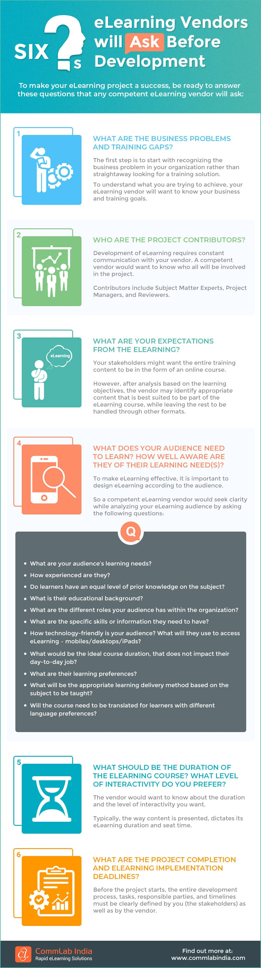 6 Questions E-learning Vendors Will Ask Before Development [Infographic]