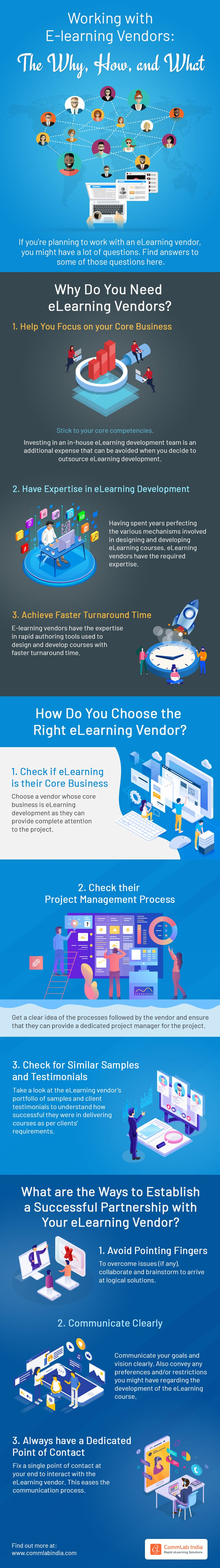 Working with E-learning Vendors: The Why, How, and What [Infographic]