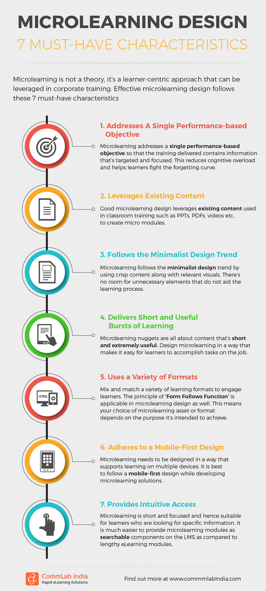 7 Must-Have Characteristics of Microlearning Design [Infographic]
