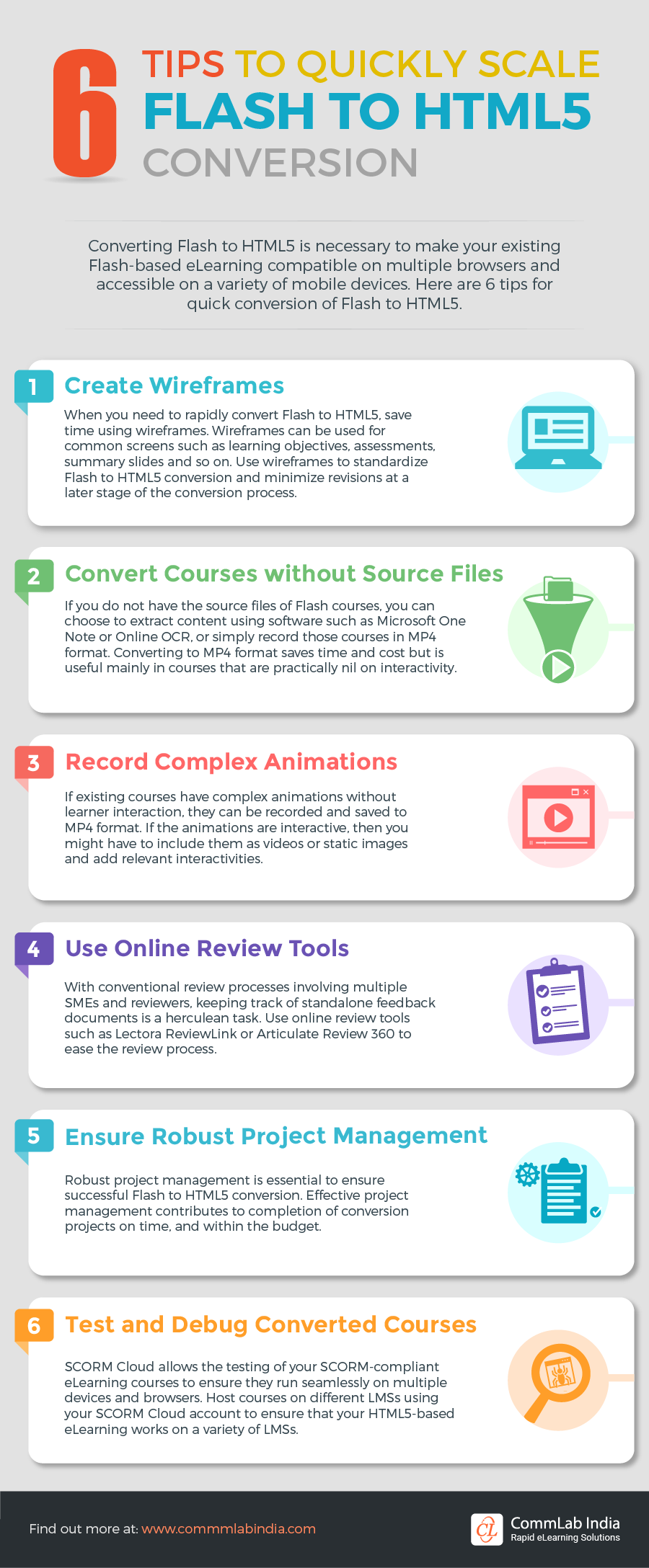 6 Tips to Quickly Scale Flash to HTML5 E-learning Conversion [Infographic]