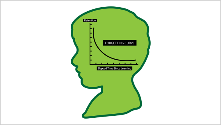 6 Ways to Beat the Forgetting Curve in Online Training