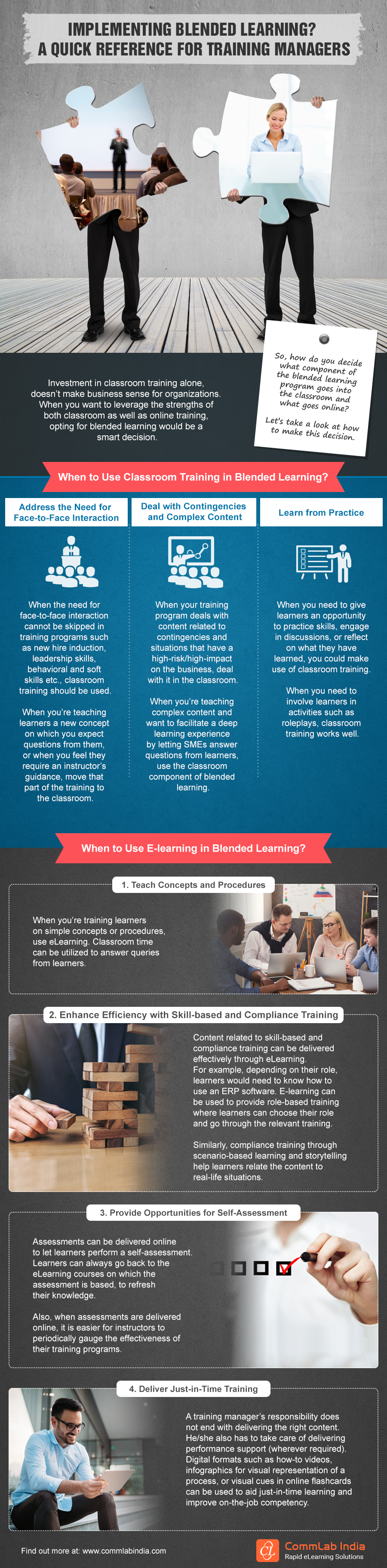 Implementing Blended Learning? A Quick Reference for Training Managers [Infographic]