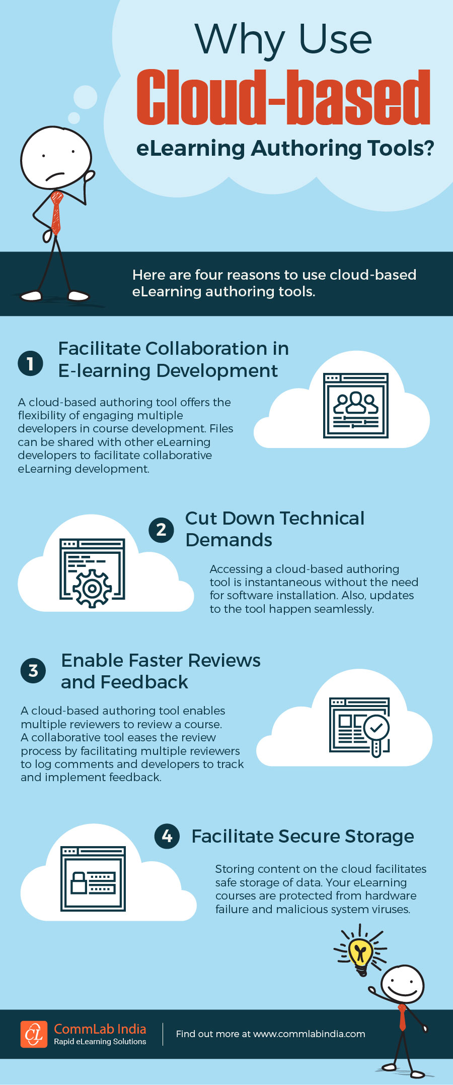 Why Use Cloud-based eLearning Authoring Tools? [Infographic]