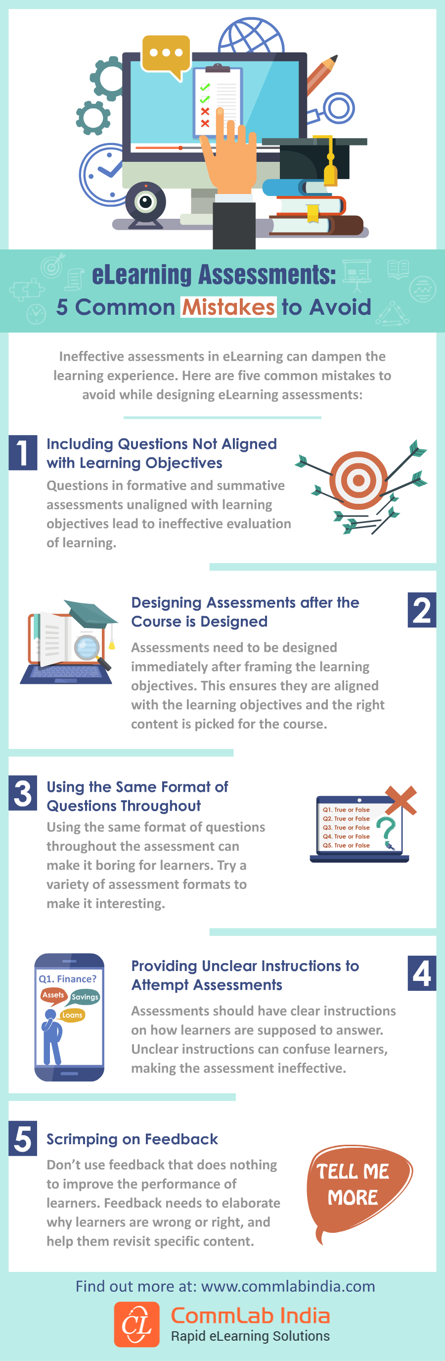 eLearning Assessments: 5 Common Mistakes to Avoid [Infographic]