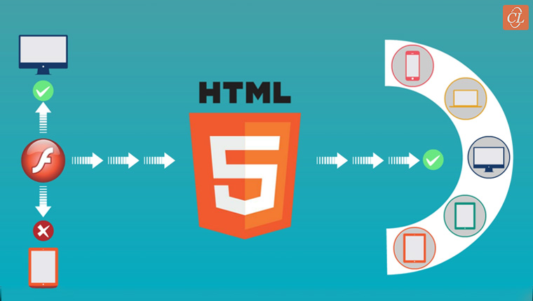 free flash to html5 online converter