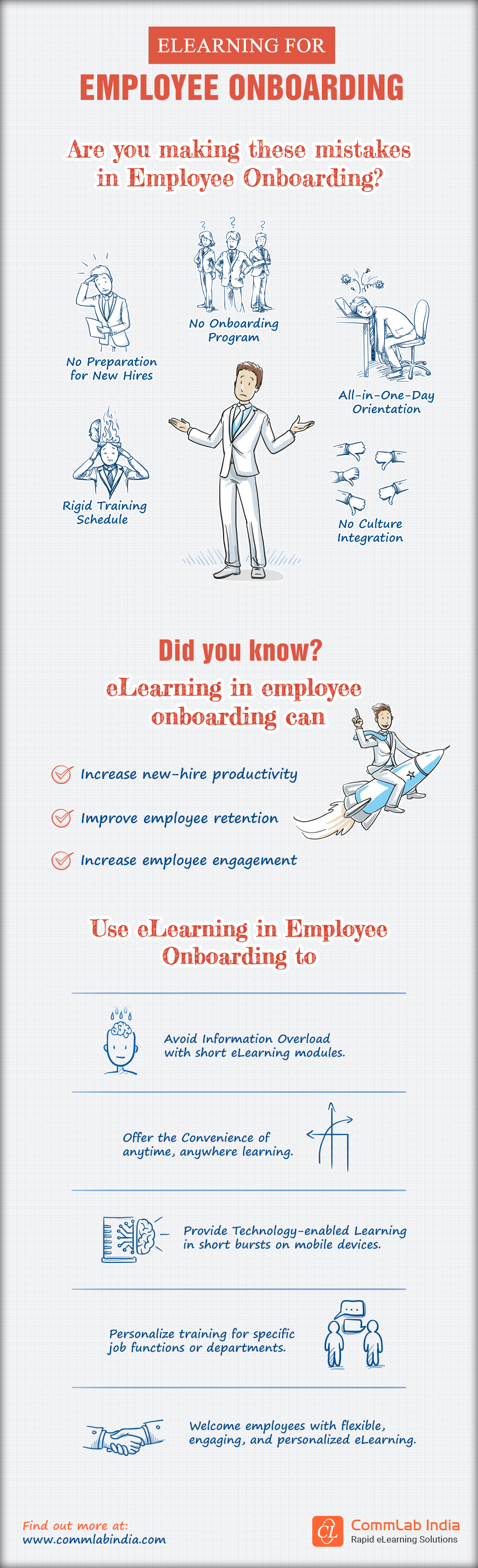 Why eLearning for Employee Onboarding? [Infographic]