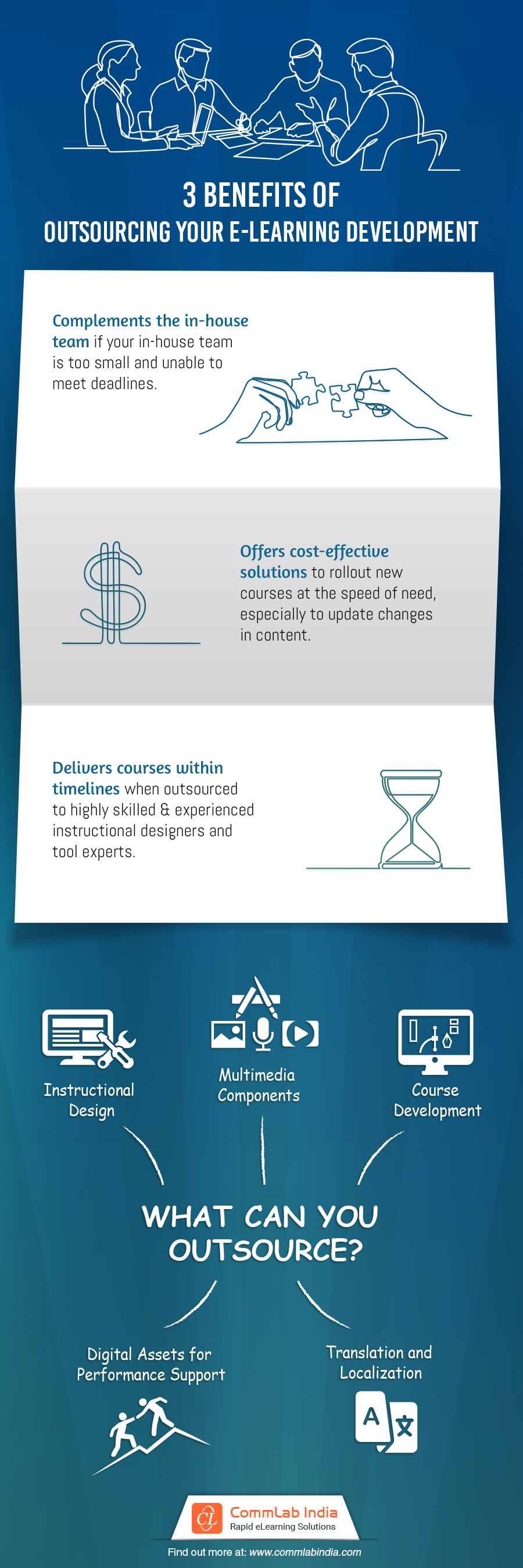 3 Benefits of Outsourcing Your E-learning Development [Infographic]