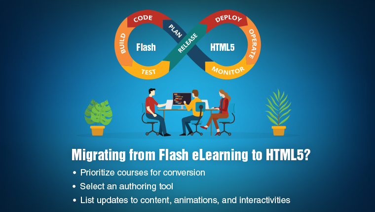 What You Need to Know Before Flash to HTML5 eLearning Migration