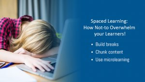 Spaced Learning: The Ambrosia for Knowledge Retention