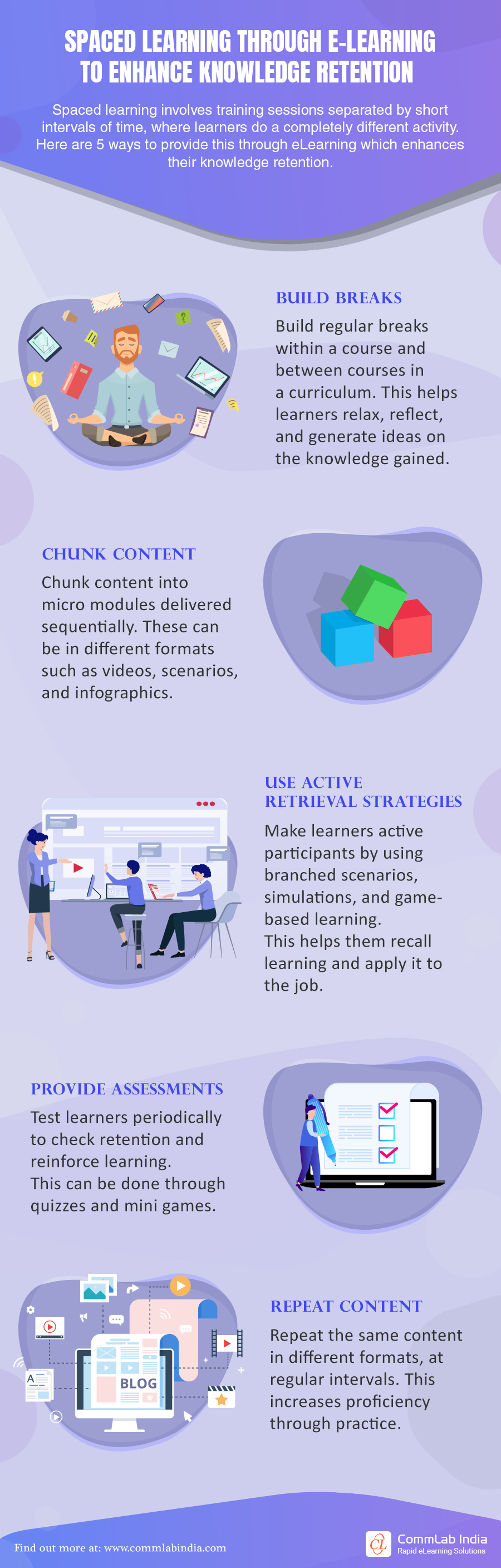 5 Effective Ways to Incorporate Spaced Learning in E-Learning [Infographic]