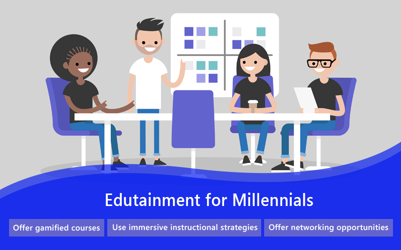 Edutainment: Making eLearning Fun for Millennials