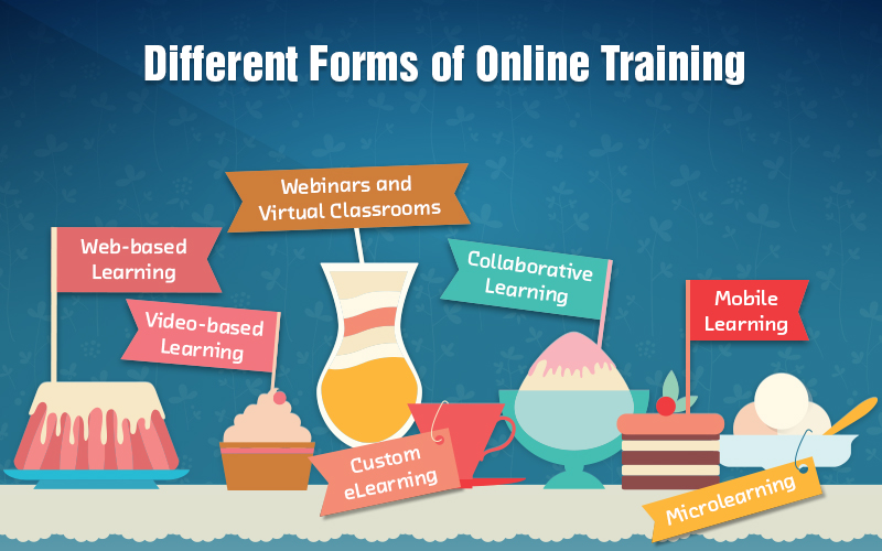 Fill your Training Plate from the Online Training Buffet