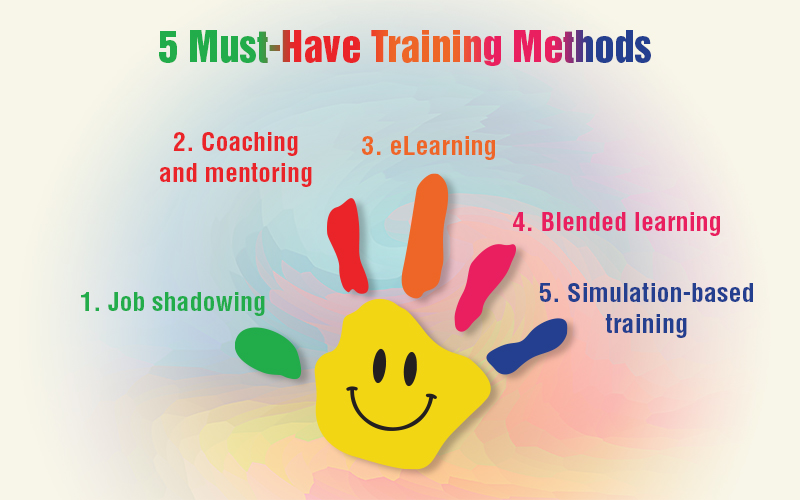 Struggling to Get Training Right? Know Which Training Methods to Adopt