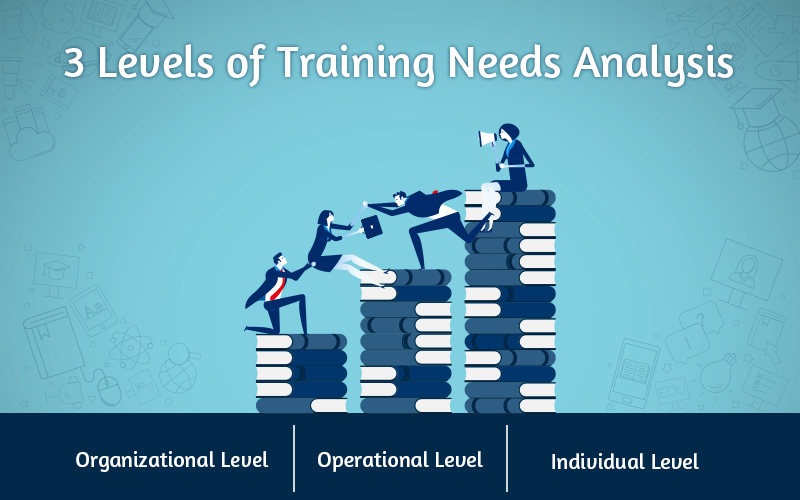 3 Levels of Training Needs Analysis in Corporate Learning (Part 3)