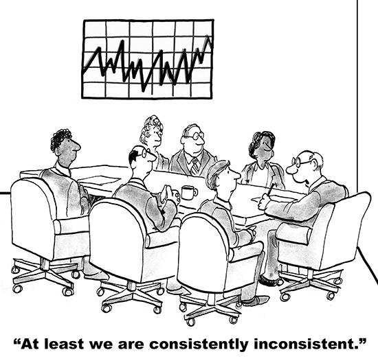 Inconsistent Training
