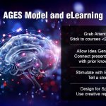 Learning through the AGES: Enhancing Knowledge Retention with eLearning