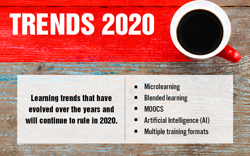 5 eLearning Trends Need to Look Out for in 2020