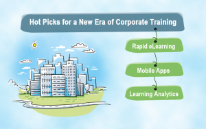 5 eLearning Trends for 2020 that Make Corporate Training a Piece of Cake