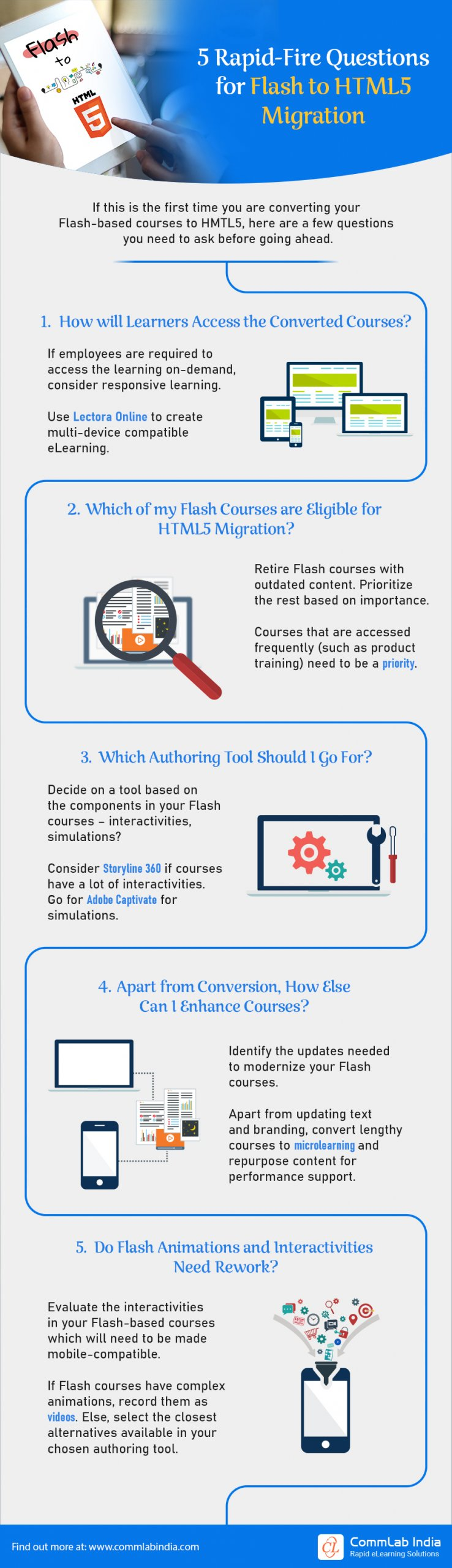 5 Rapid Fire Questions for Flash to HTML5 Migration [Infographic]