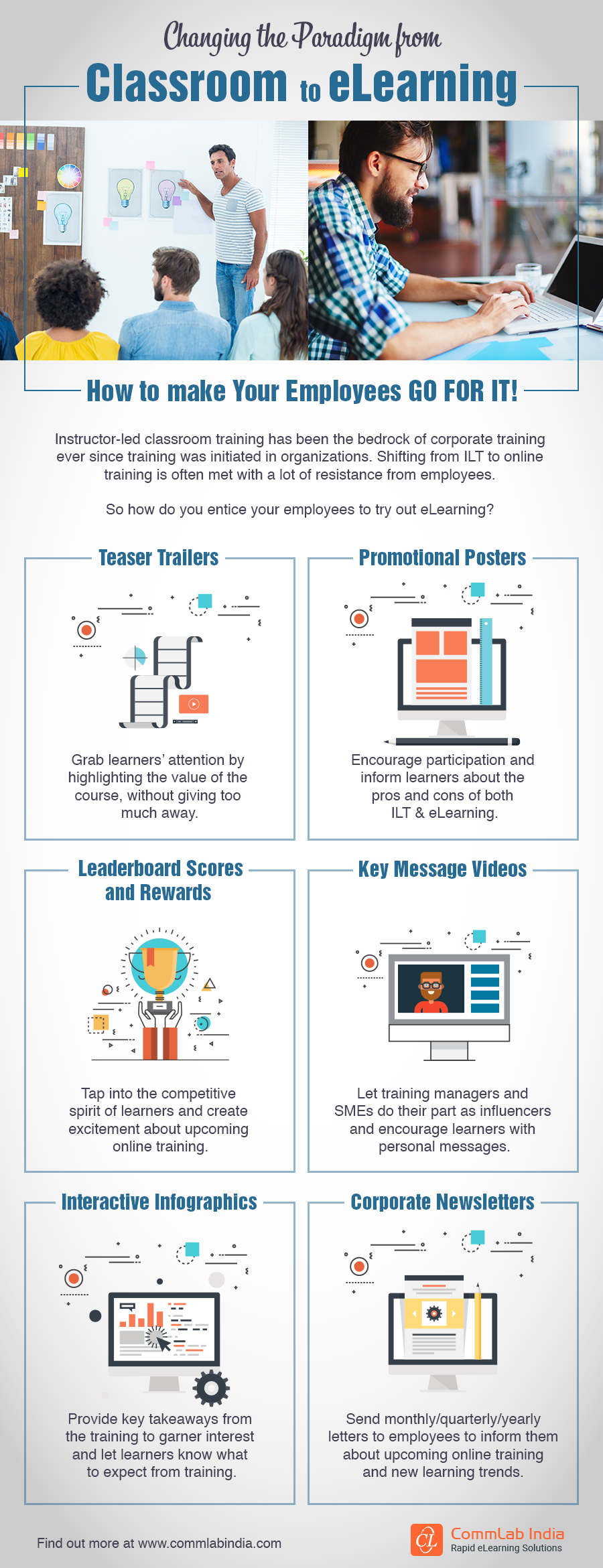 Changing the Paradigm from Classroom to eLearning [Infographic]