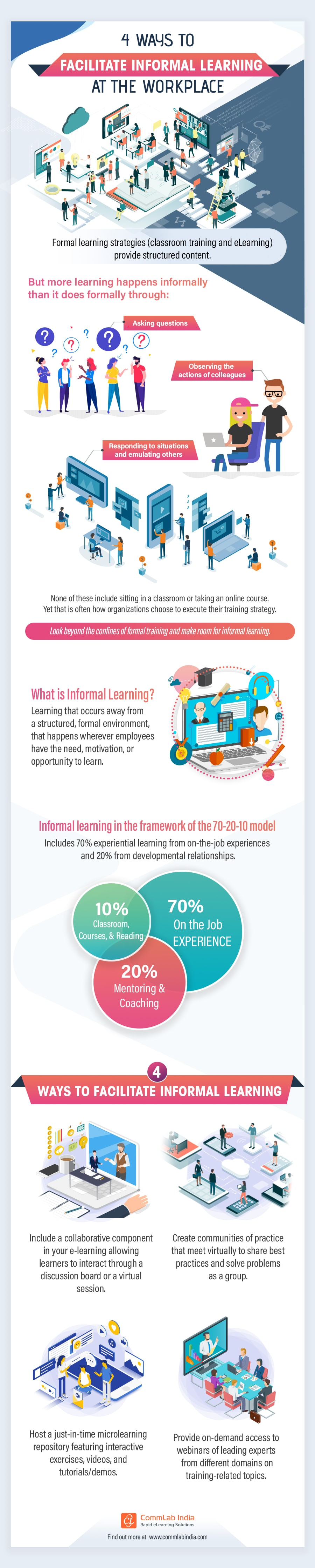 Informal Learning – Easy Tips to Move Beyond Formal Training