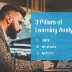 Data - Analysis – Action: The Learning Analytics Trifecta