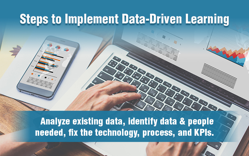 How to Implement a Data-Driven Learning Culture? [Infographic]