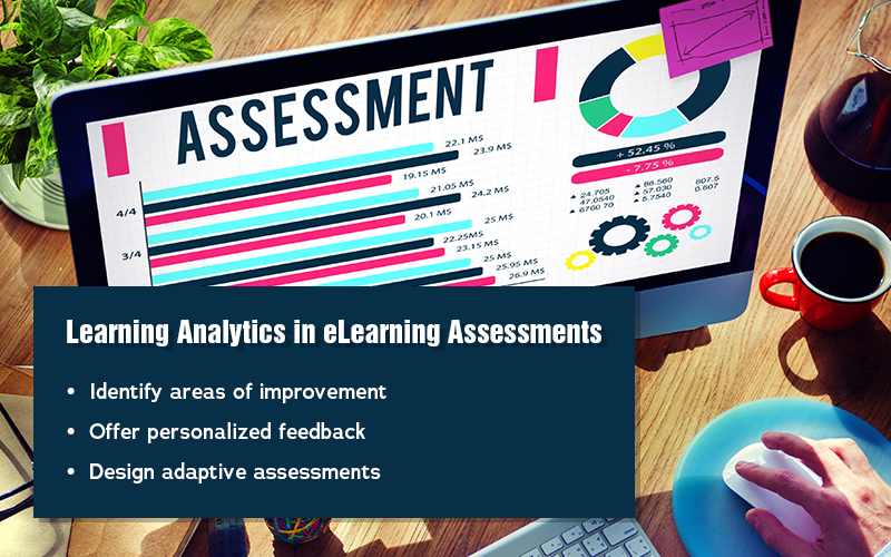 Learning Analytics and its Effective Role in E-learning Assessments