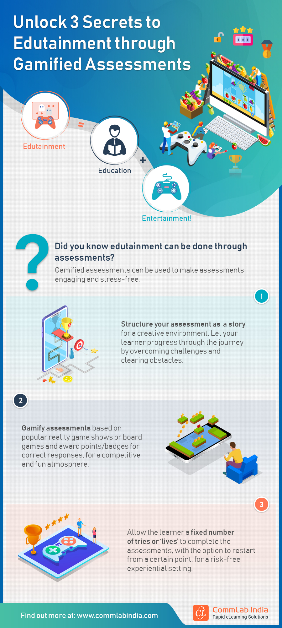 Unlock 3 Secrets to Edutainment through Gamified Assessments [Infographic]