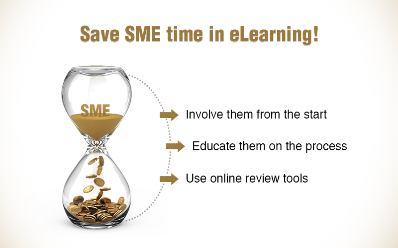 eLearning and SMEs – Little Known Facts on Saving their Time