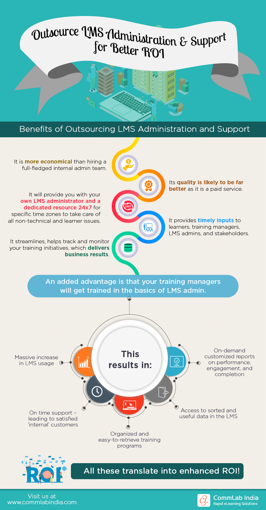 Outsourcing LMS Administration and Support for Enhanced ROI