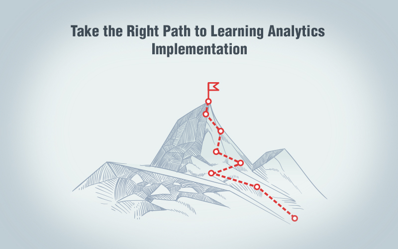 The Roadmap for Implementing Learning Analytics [Infographic]