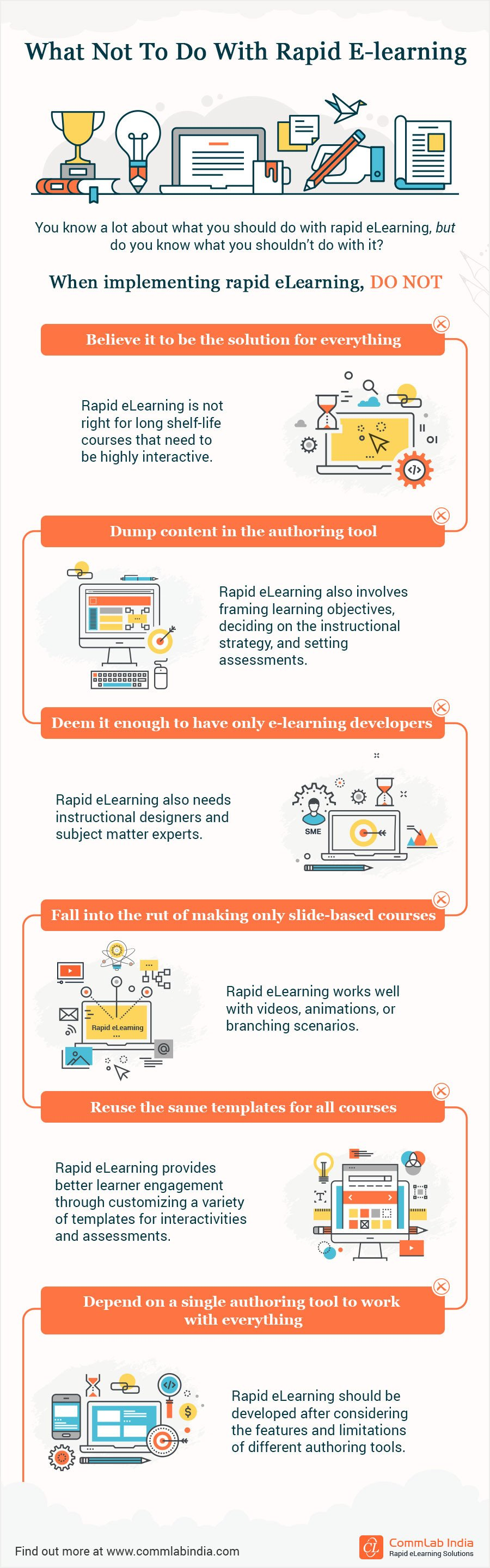 Rapid eLearning Development: What NOT to do