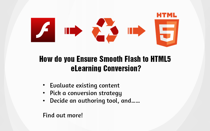 The Success Mantra for Flash to HTML5 eLearning Conversion [Infographic]