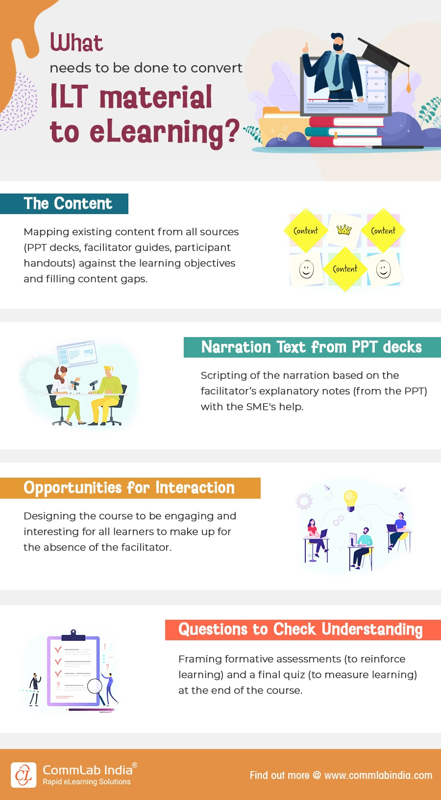ILT to eLearning Conversion: 5 Things You Need to Do