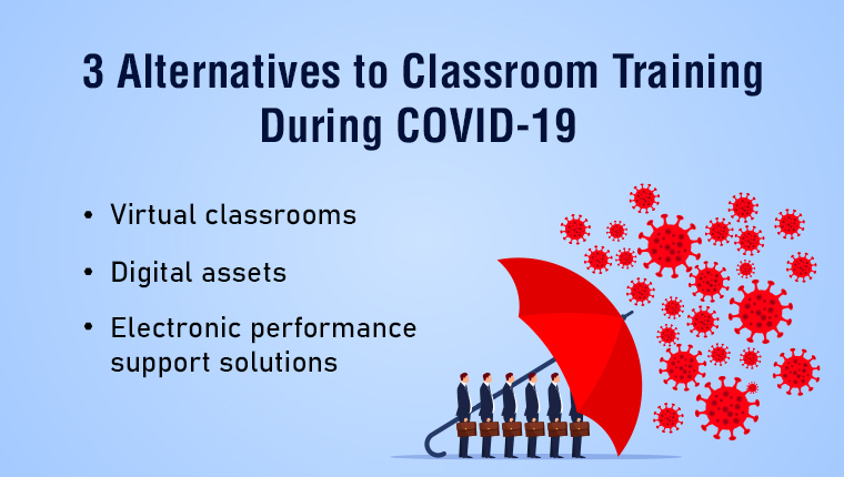 Corporate Training in the Time of COVID-19: 3 Options Beyond the Classroom