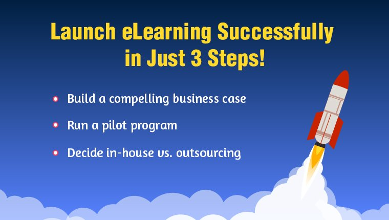 eLearning for Corporate Training: 3 Steps to Make it a Success