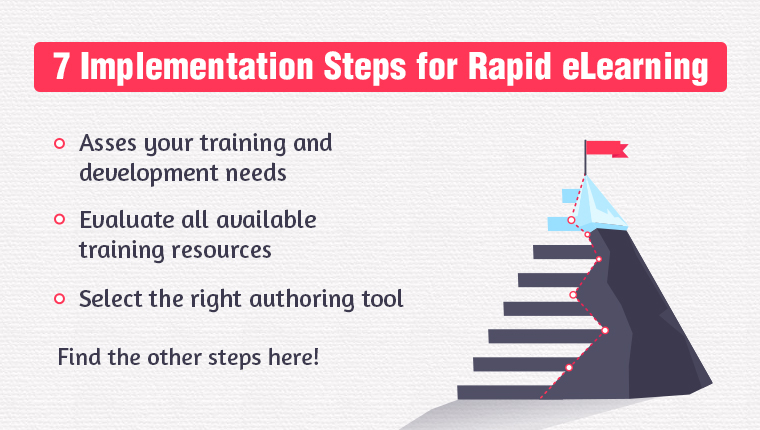 An All in All Rapid eLearning Implementation Guide for Training Managers